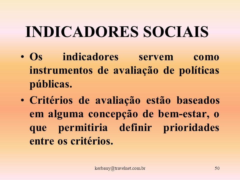 INDICADORES SOCIAIS Os indicadores servem como instrumentos de avaliação de políticas públicas.