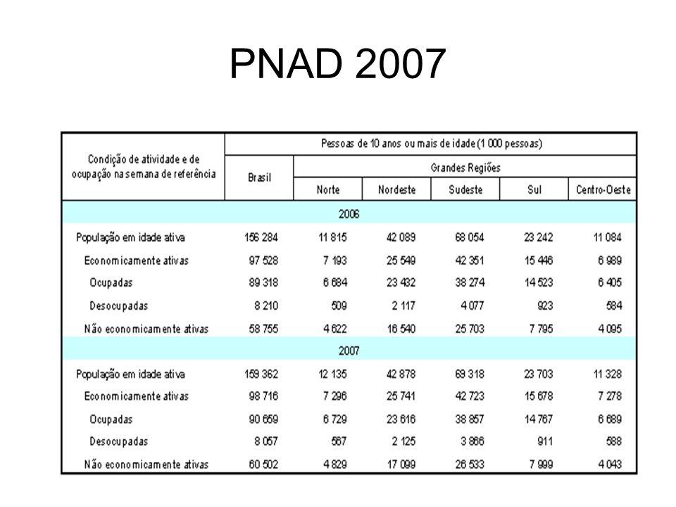 PNAD 2007