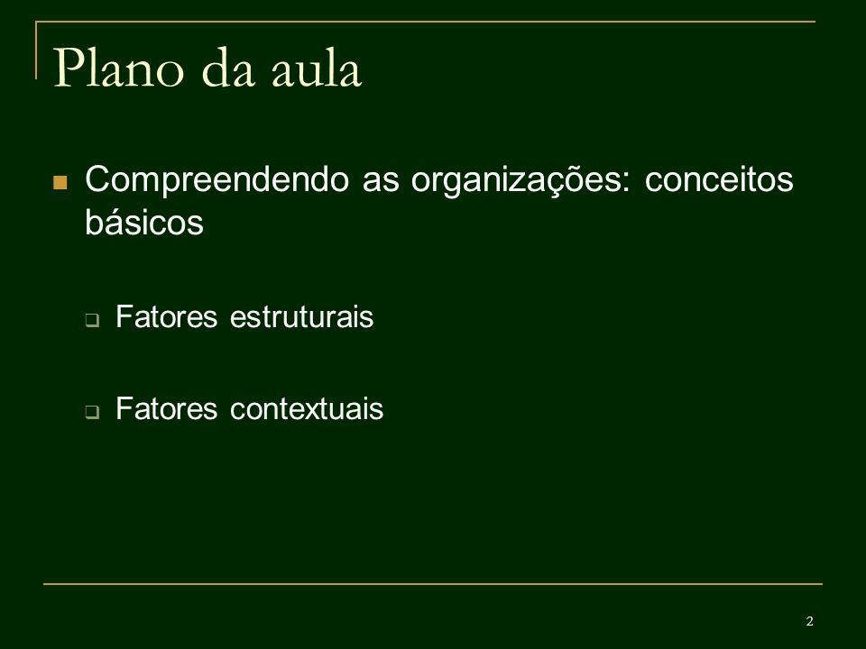 Plano da aula Compreendendo as organizações: conceitos básicos