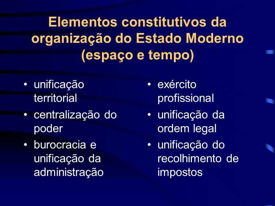 Elementos constitutivos da organização do Estado Moderno (espaço e tempo)
