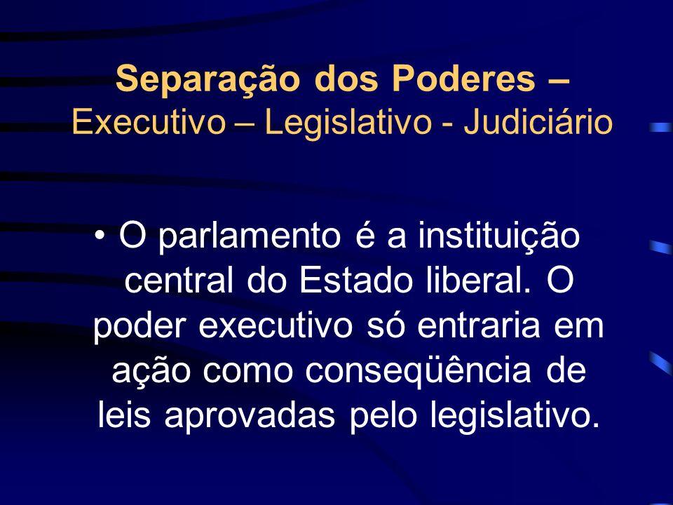 Separação dos Poderes – Executivo – Legislativo - Judiciário