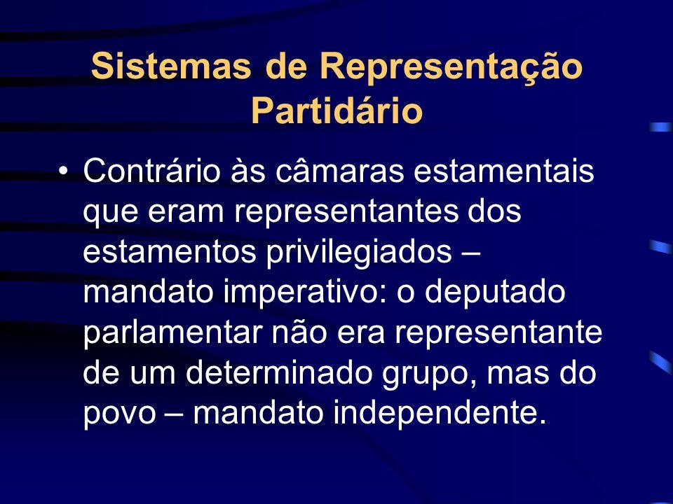 Sistemas de Representação Partidário