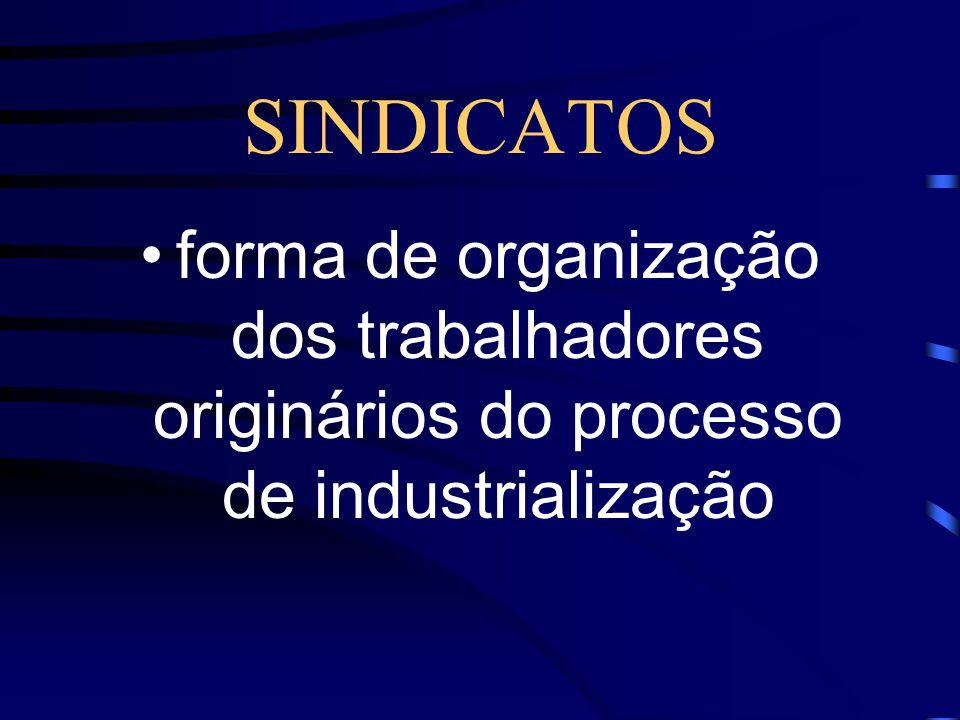SINDICATOS forma de organização dos trabalhadores originários do processo de industrialização
