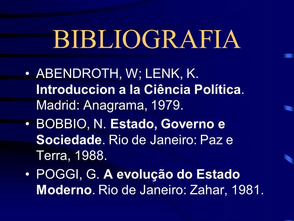 BIBLIOGRAFIA ABENDROTH, W; LENK, K. Introduccion a la Ciência Política. Madrid: Anagrama, 1979.