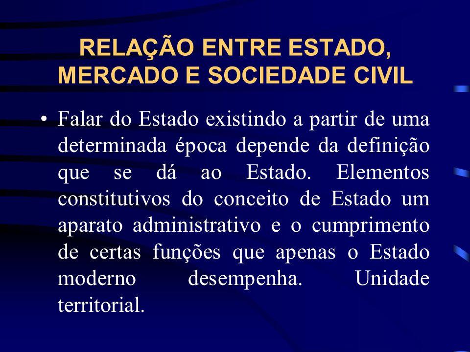 RELAÇÃO ENTRE ESTADO, MERCADO E SOCIEDADE CIVIL
