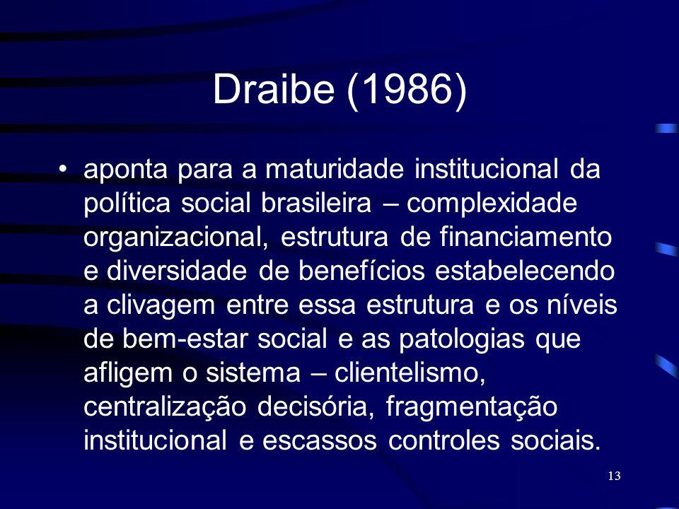 Draibe (1986)