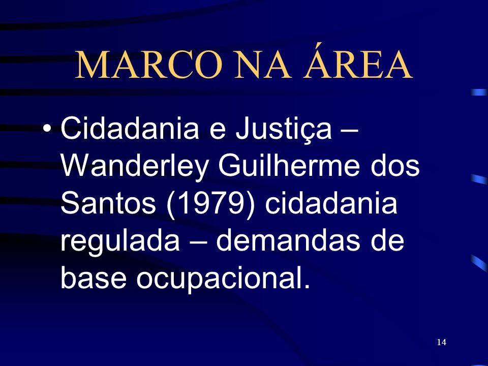 MARCO NA ÁREA Cidadania e Justiça – Wanderley Guilherme dos Santos (1979) cidadania regulada – demandas de base ocupacional.