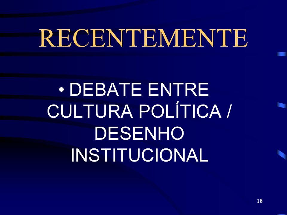 DEBATE ENTRE CULTURA POLÍTICA / DESENHO INSTITUCIONAL