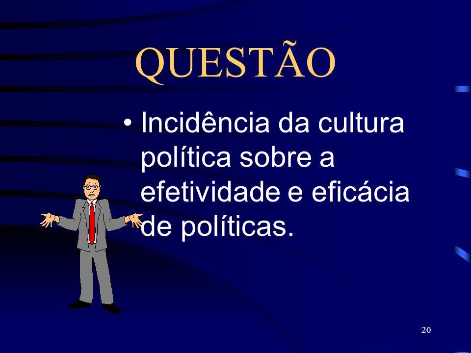 QUESTÃO Incidência da cultura política sobre a efetividade e eficácia de políticas.