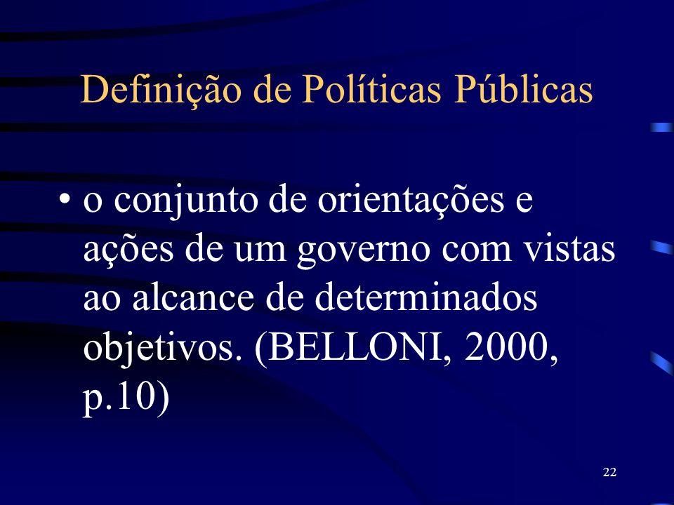 Definição de Políticas Públicas