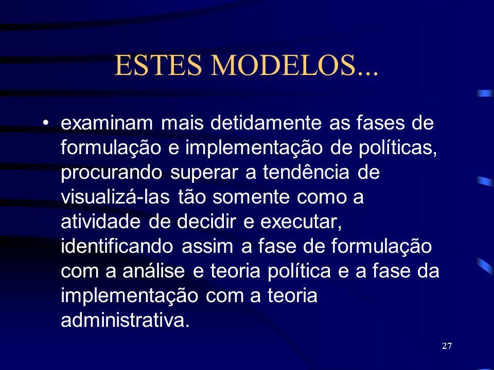 ESTES MODELOS...