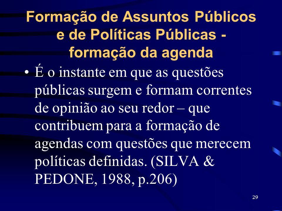 Formação de Assuntos Públicos e de Políticas Públicas - formação da agenda