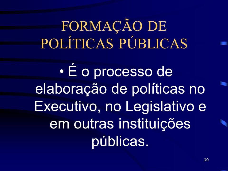 FORMAÇÃO DE POLÍTICAS PÚBLICAS