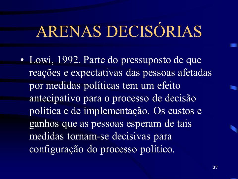 ARENAS DECISÓRIAS