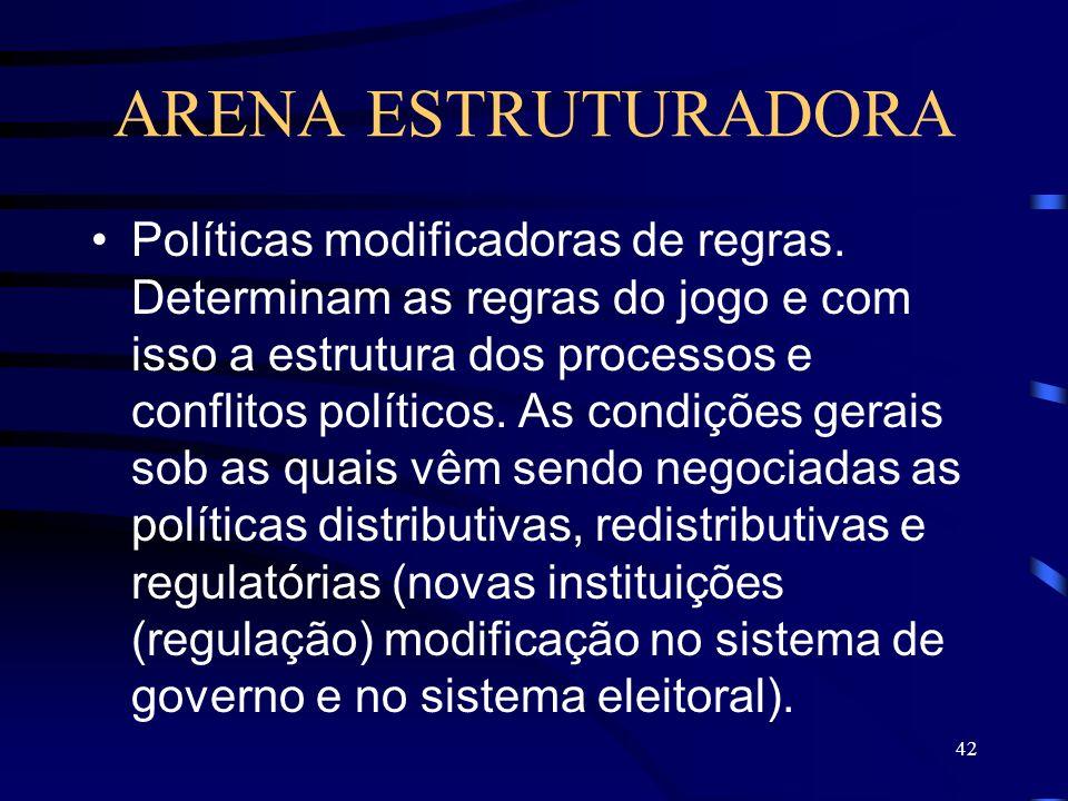 ARENA ESTRUTURADORA