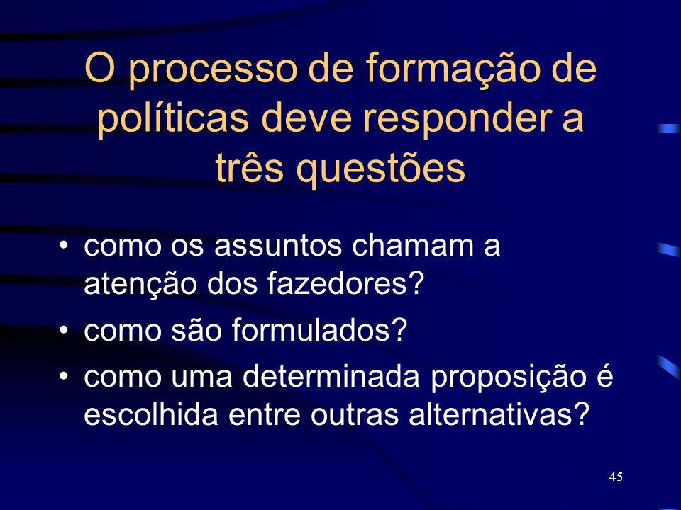 O processo de formação de políticas deve responder a três questões