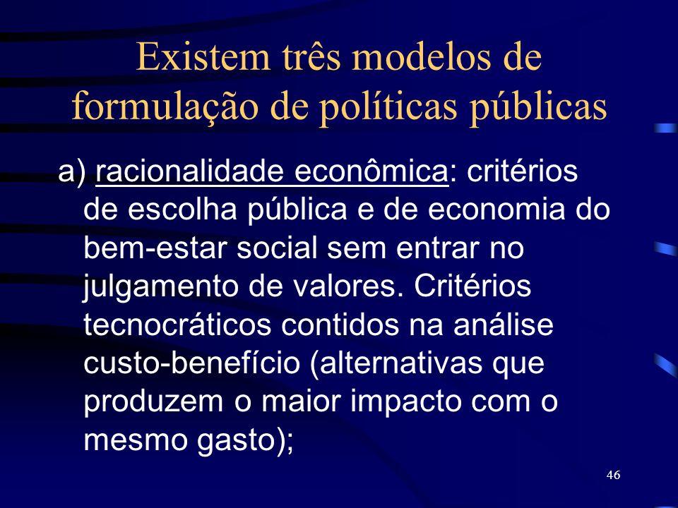 Existem três modelos de formulação de políticas públicas