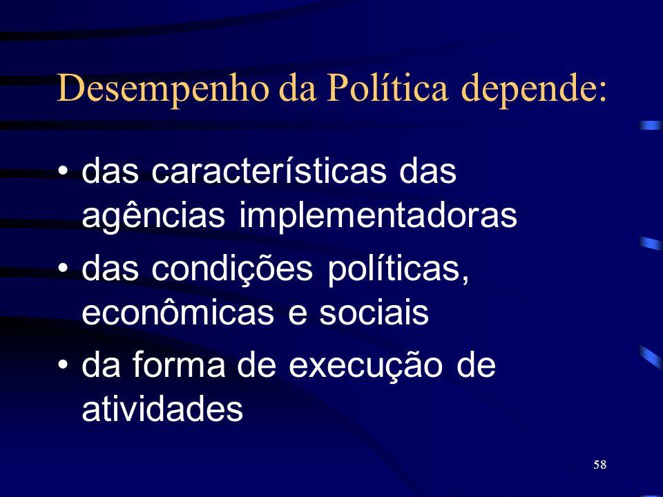 Desempenho da Política depende: