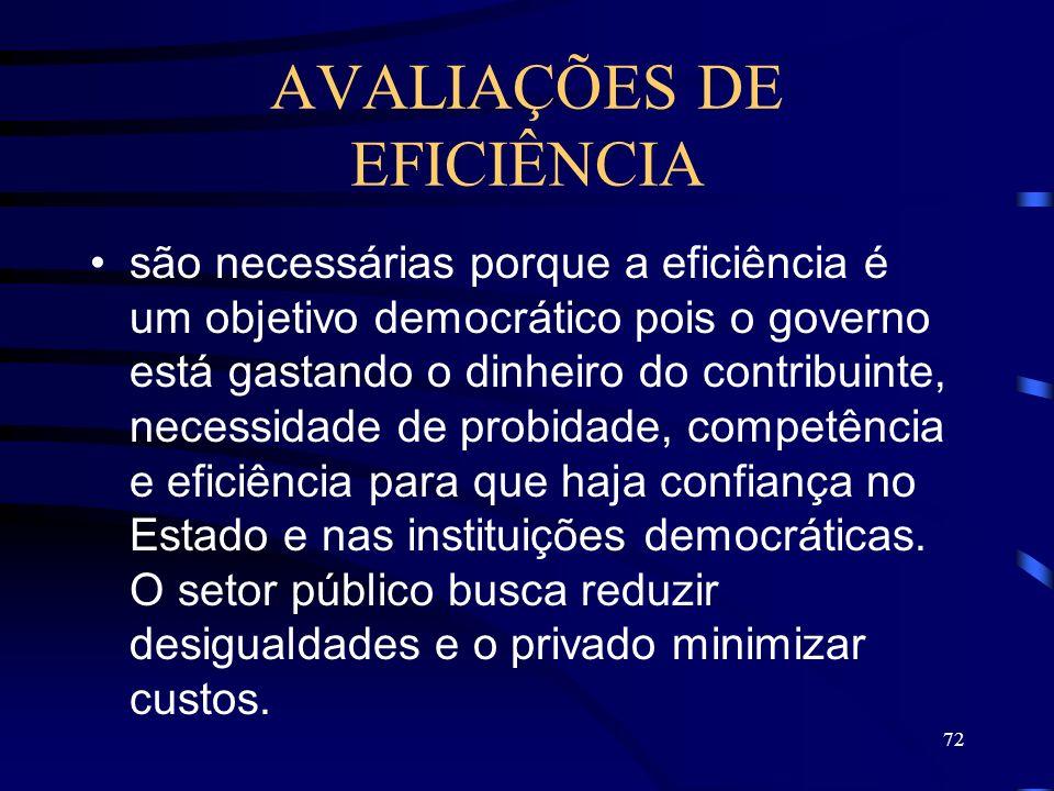 AVALIAÇÕES DE EFICIÊNCIA