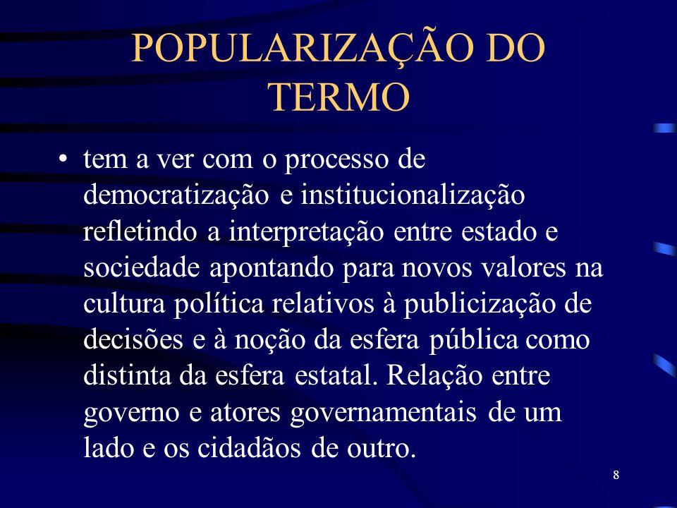 POPULARIZAÇÃO DO TERMO