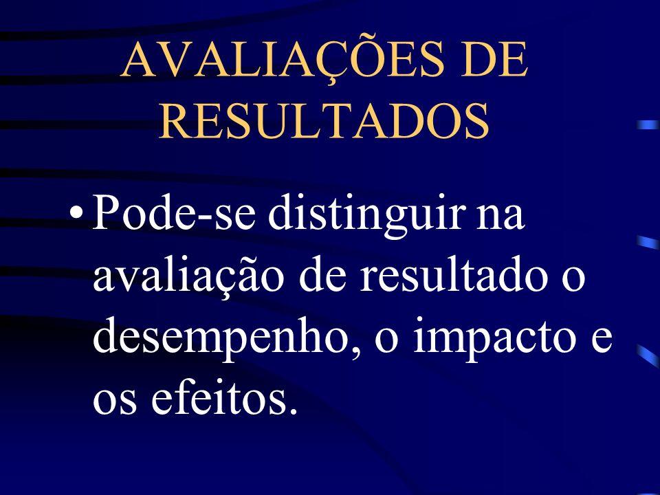 AVALIAÇÕES DE RESULTADOS