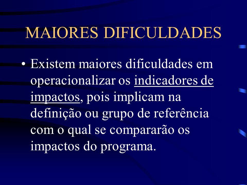 MAIORES DIFICULDADES