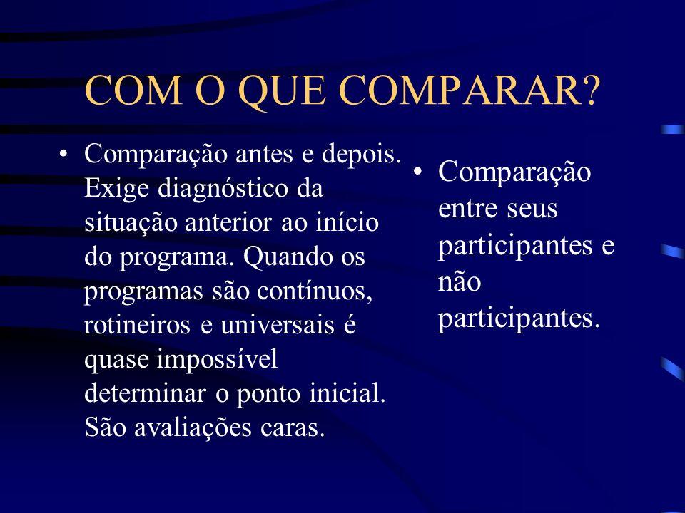 COM O QUE COMPARAR