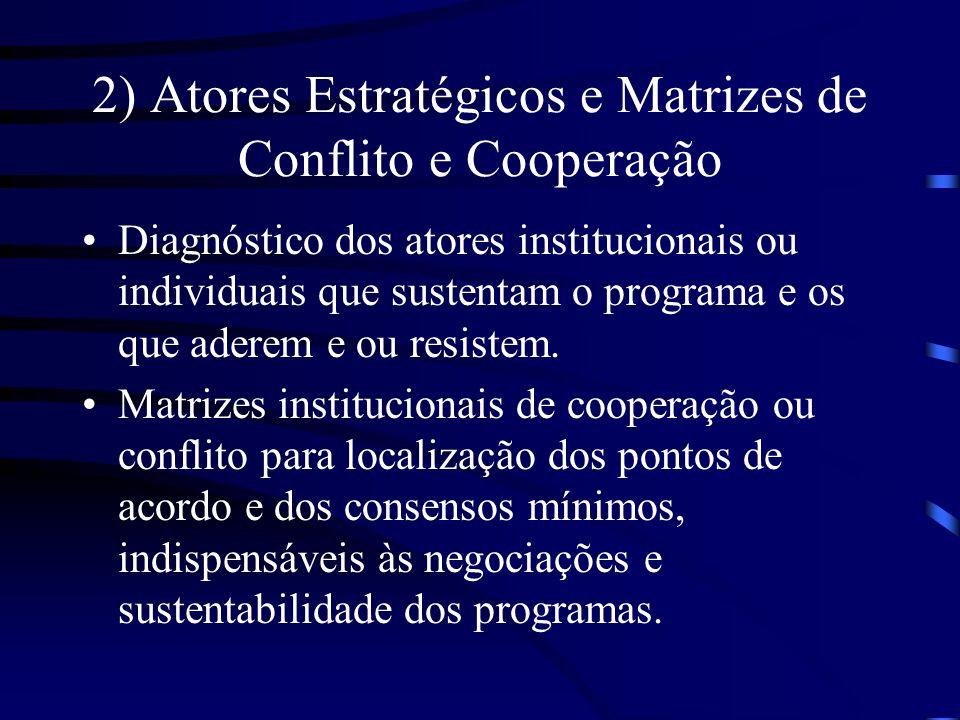 2) Atores Estratégicos e Matrizes de Conflito e Cooperação