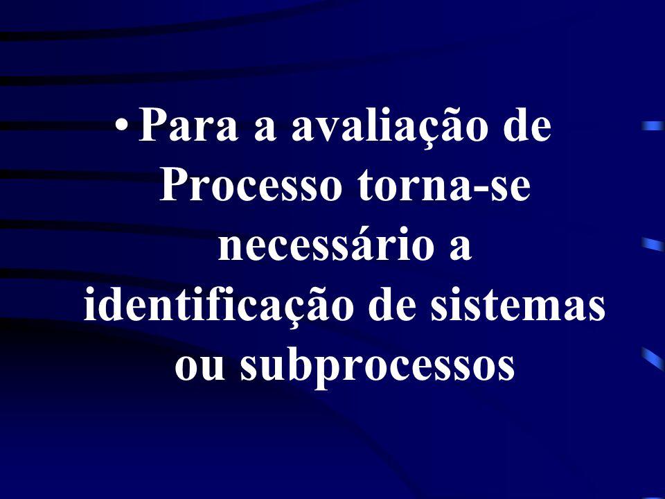 Para a avaliação de Processo torna-se necessário a identificação de sistemas ou subprocessos