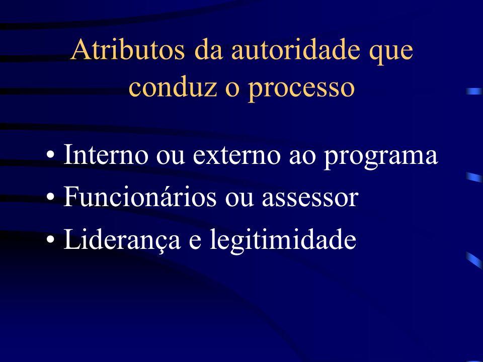 Atributos da autoridade que conduz o processo