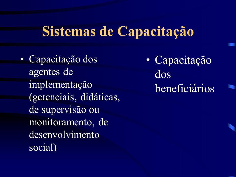 Sistemas de Capacitação
