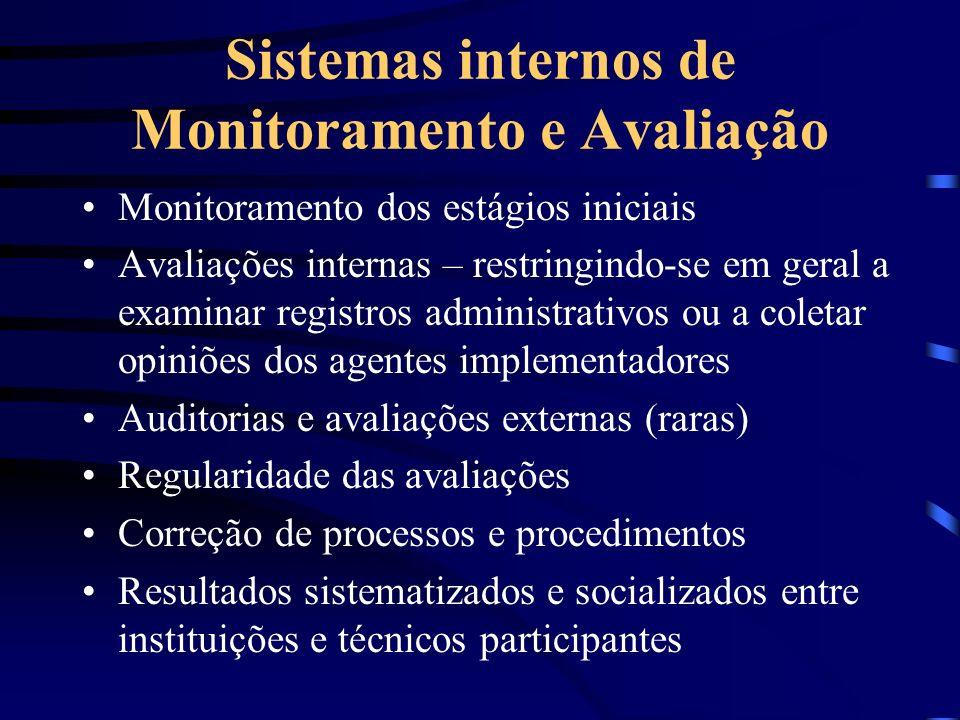 Sistemas internos de Monitoramento e Avaliação