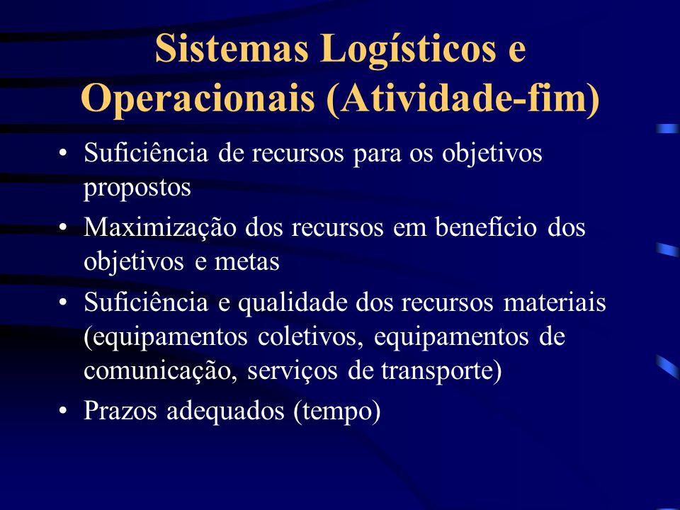 Sistemas Logísticos e Operacionais (Atividade-fim)