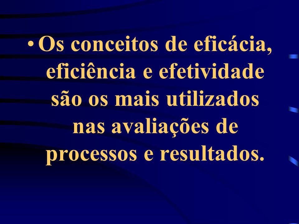 Os conceitos de eficácia, eficiência e efetividade são os mais utilizados nas avaliações de processos e resultados.