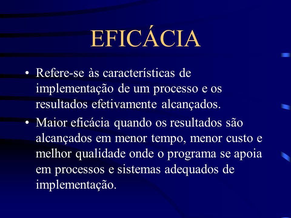 EFICÁCIA Refere-se às características de implementação de um processo e os resultados efetivamente alcançados.