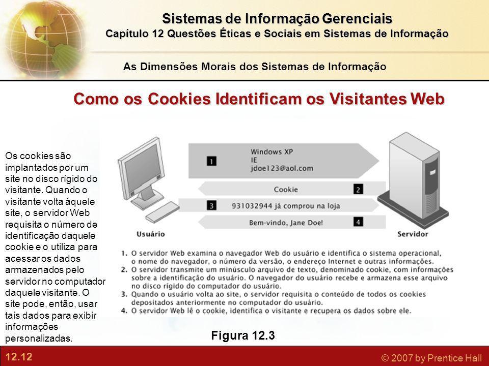Como os Cookies Identificam os Visitantes Web