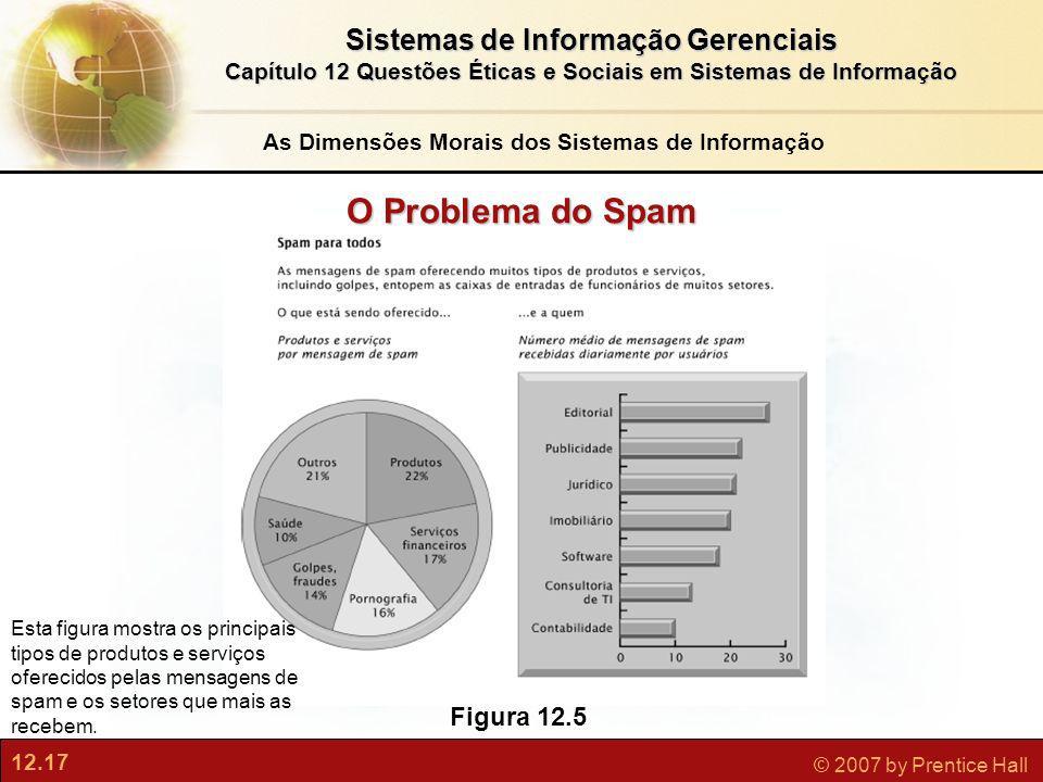 As Dimensões Morais dos Sistemas de Informação