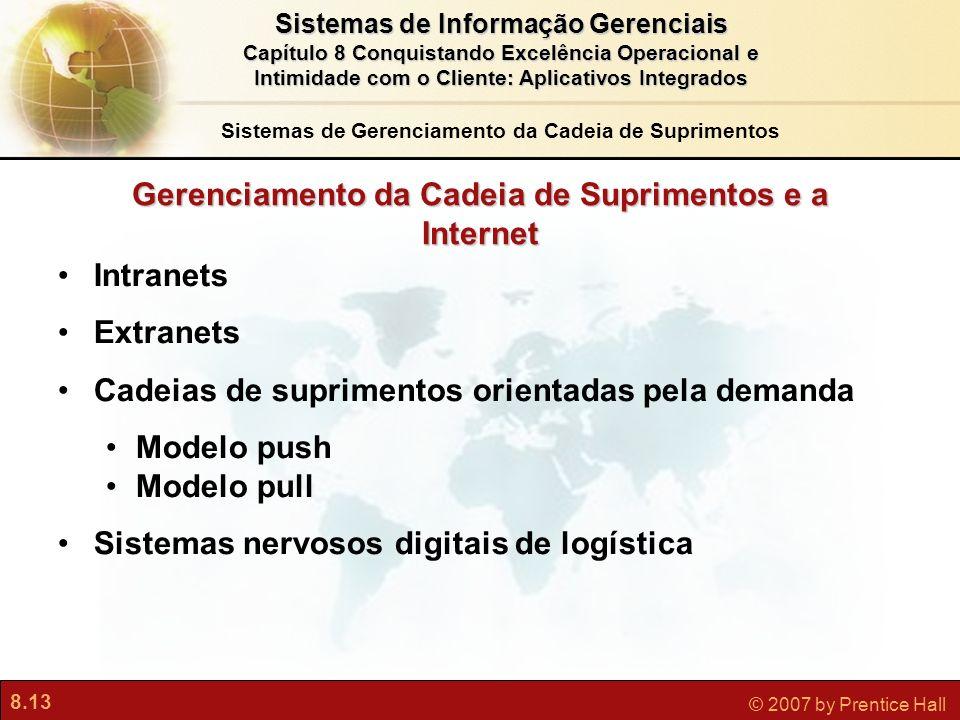Gerenciamento da Cadeia de Suprimentos e a Internet
