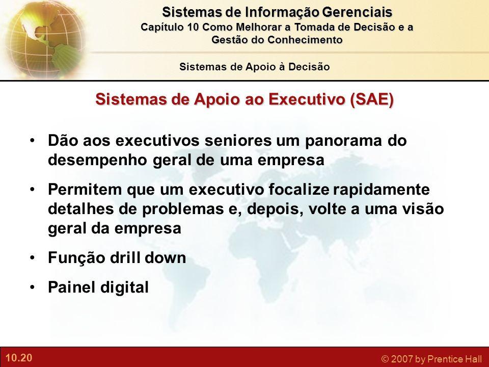Sistemas de Apoio à Decisão Sistemas de Apoio ao Executivo (SAE)