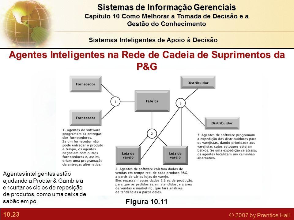Agentes Inteligentes na Rede de Cadeia de Suprimentos da P&G