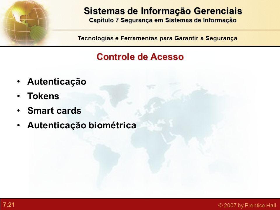 Sistemas de Informação Gerenciais Controle de Acesso