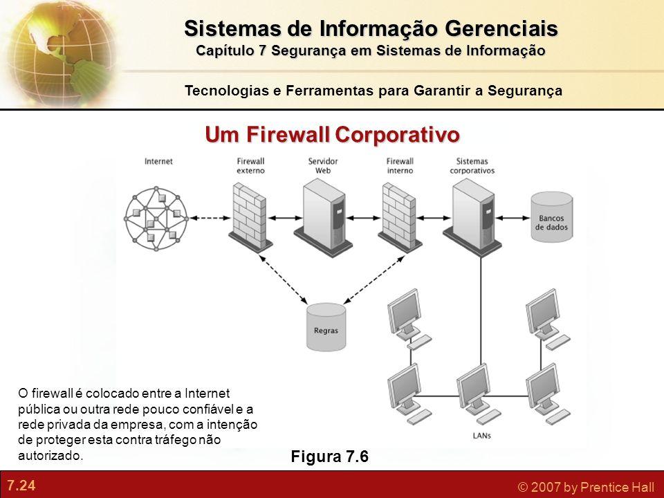 Sistemas de Informação Gerenciais Um Firewall Corporativo