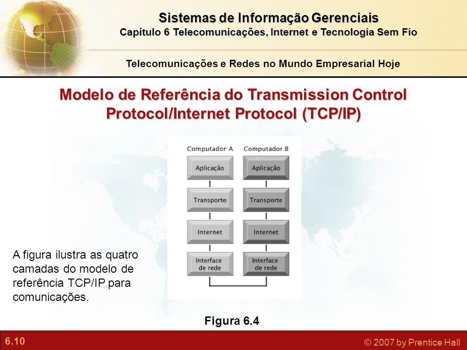 Modelo de Referência do Transmission Control