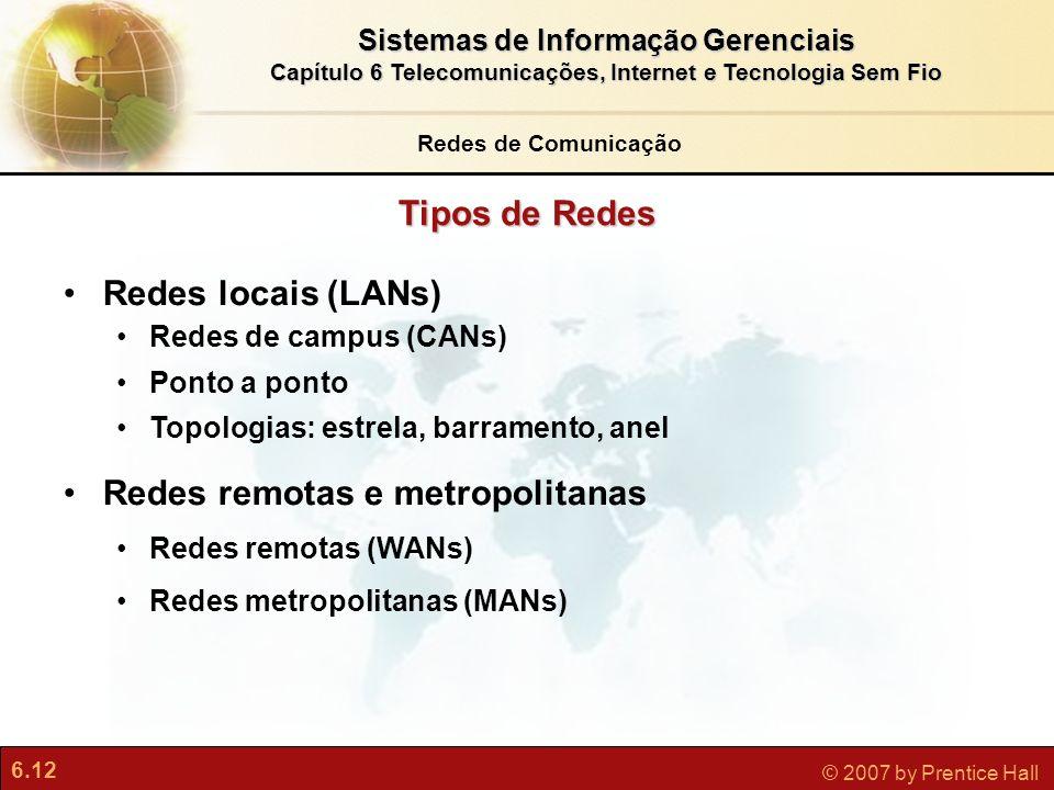 Redes remotas e metropolitanas