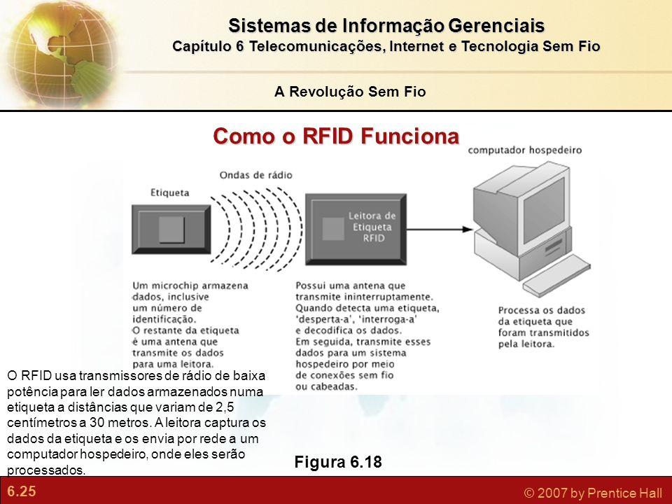 Como o RFID Funciona Figura 6.18 A Revolução Sem Fio