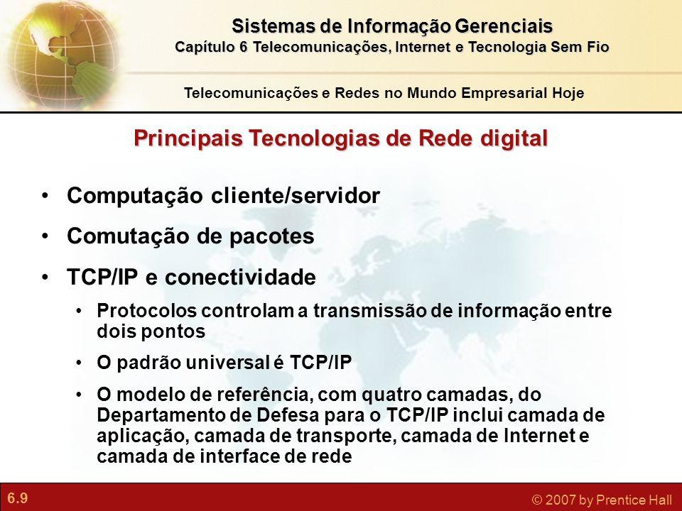 Principais Tecnologias de Rede digital