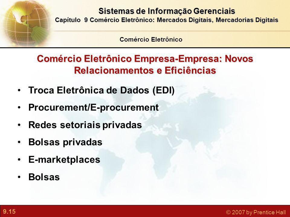 Troca Eletrônica de Dados (EDI) Procurement/E-procurement