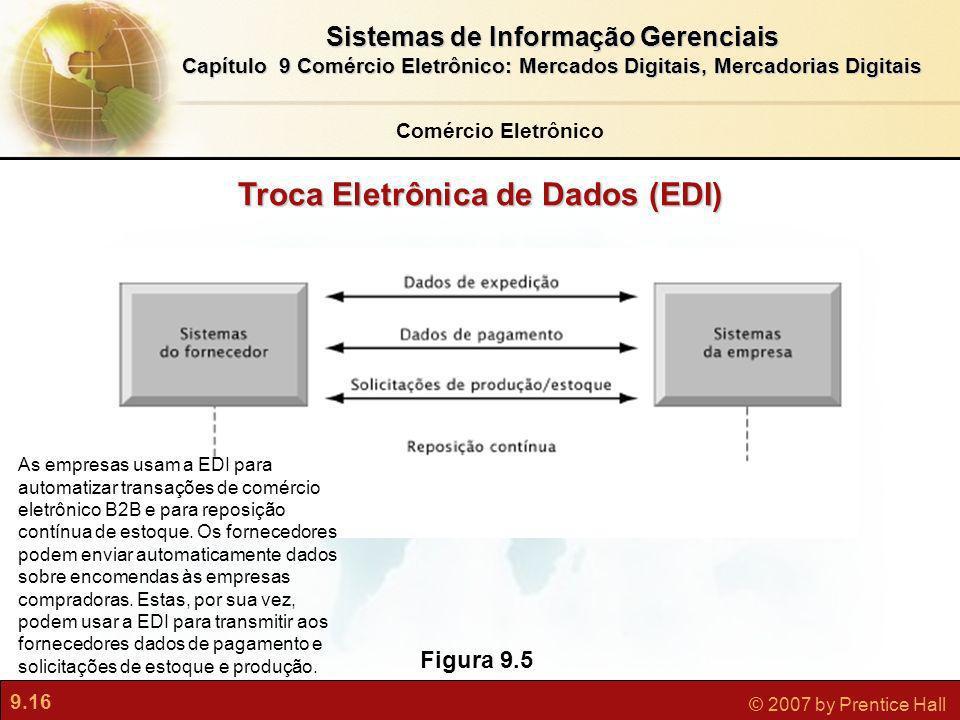 Troca Eletrônica de Dados (EDI)