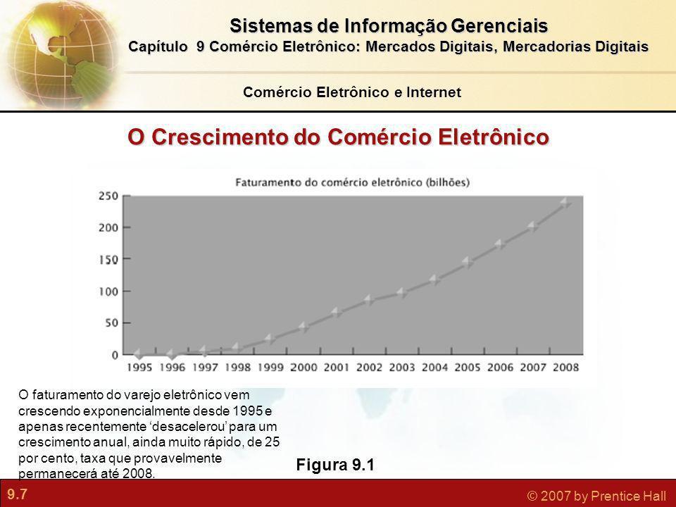Comércio Eletrônico e Internet O Crescimento do Comércio Eletrônico