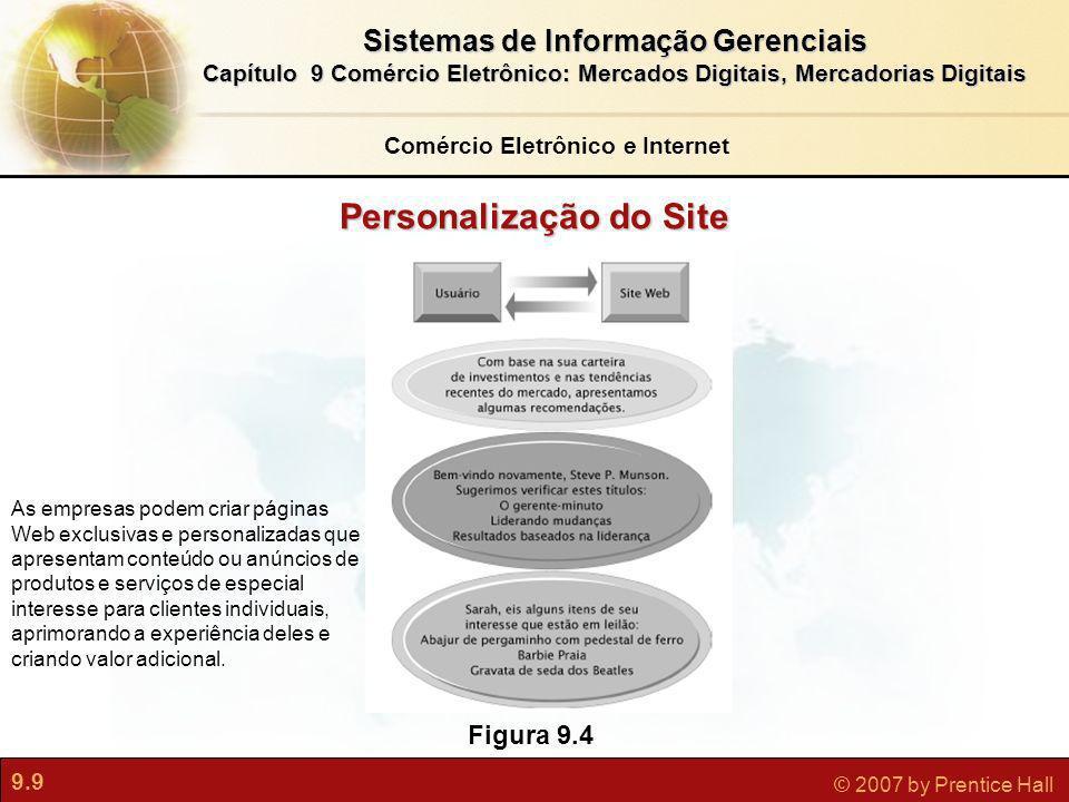 Comércio Eletrônico e Internet Personalização do Site